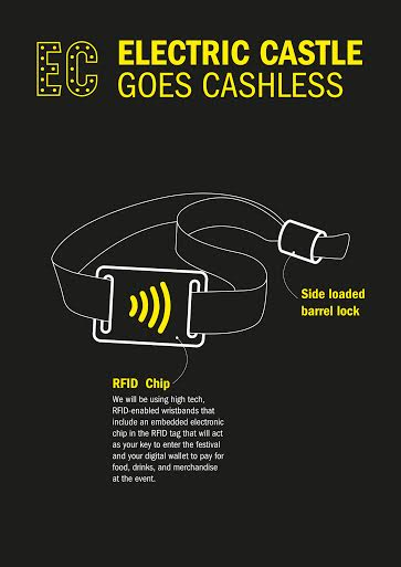 electric cashless